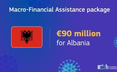 Goditja nga pandemia, BE jep 90 milion euro ndihmë për Shqipërinë