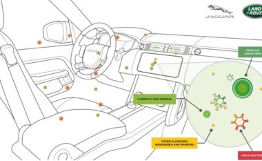 Jaguar Land Roveri krijon sistemin për luftimin e baktereve dhe COVID-19
