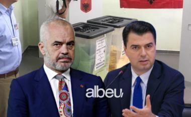 SONDAZHI/ PS kryeson në Tiranë me 48.1% nëse zgjedhjet mbahen të dielën