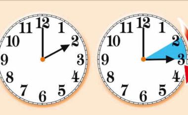Një orë gjumë më pak! Sonte akrepat do të lëvizin 60 minuta përpara