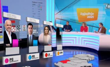 Exit Poll: Me sa vota kryeson PS në Fier