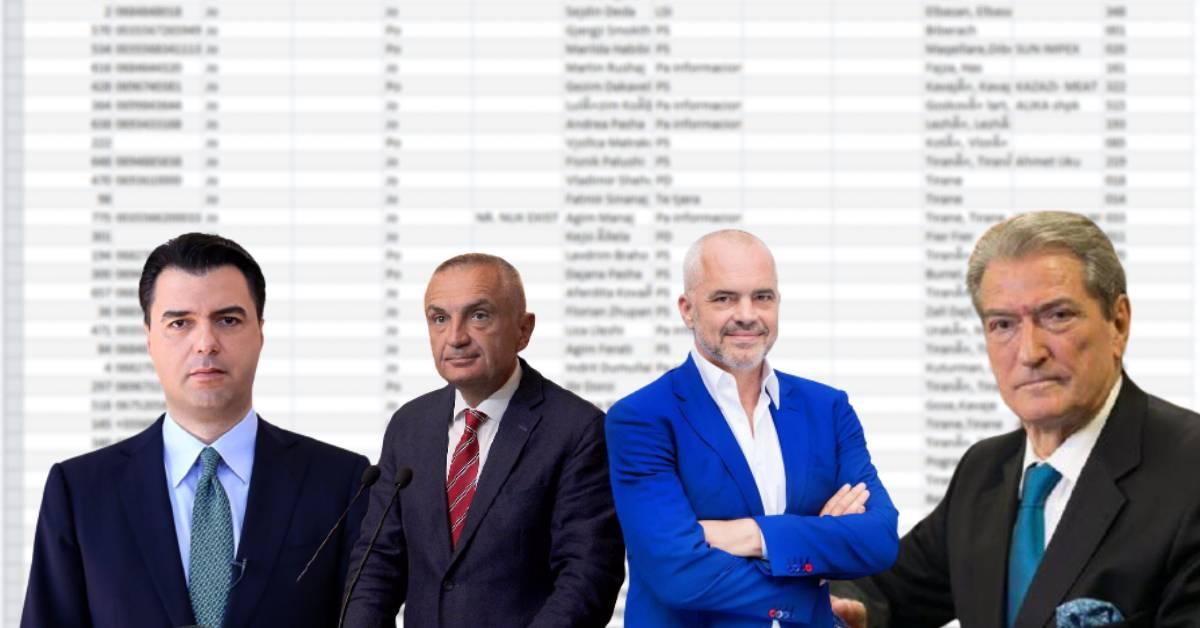 """Rama, Meta dhe Berisha/ Kush janë patronazhistët e """"kokave"""" të politikës shqiptare?"""