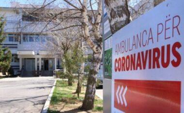 Bien shifrat Covid në Kosovë: 227 raste të reja, ja sa viktima u shënuan në 24 orë