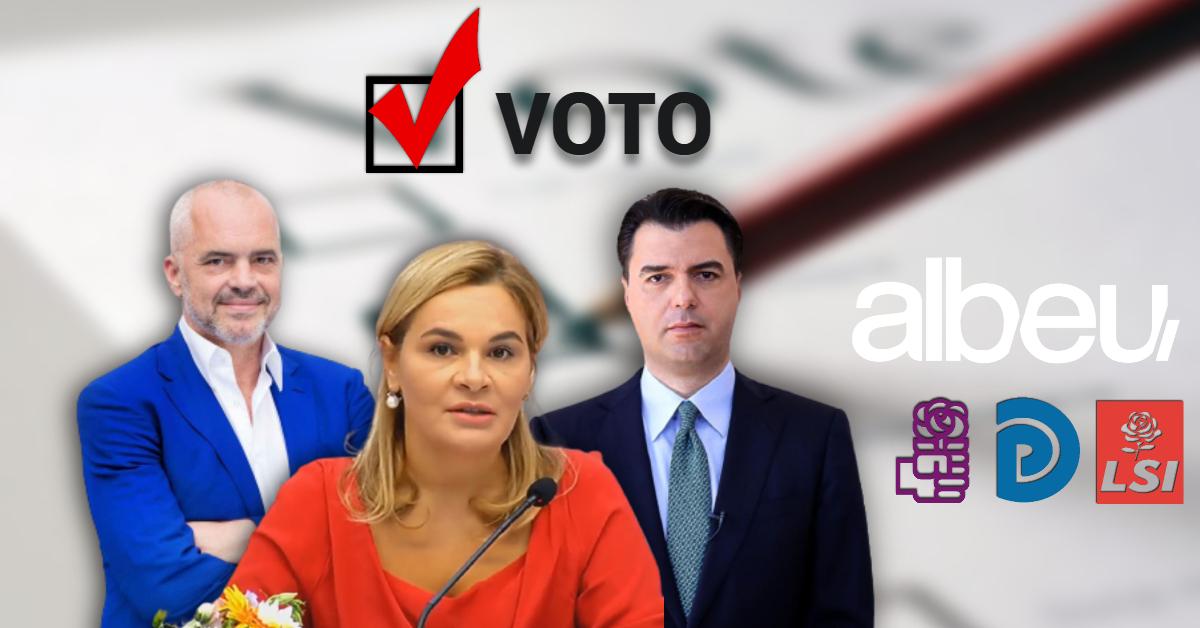 Sondazhi në Albeu.com/ Vetëm një javë para zgjedhjeve, kush i fiton zgjedhjet e 25 prillit?