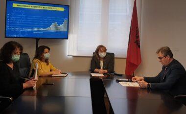 Karantinë për shqiptarët nga Greqia, Komiteti i Ekspertëve paditet në gjykatë