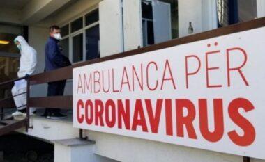 Tre viktima dhe 158 raste të reja me COVID-19 në Kosovë
