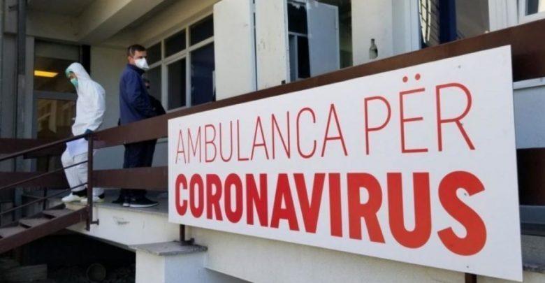 Një viktimë nga COVID-19 në Kosovë, rriten frikshëm rastet e reja