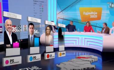 EXIT POLL/ Partia Demokratike fiton Lezhën me 54%, PS i hiqet një mandat (FOTO LAJM)