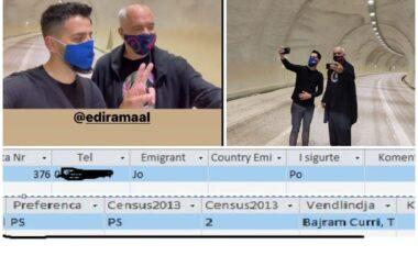 Rama e prezantoi si demokrat, si e nxjerr sistemi i petronazhit të PS-së të riun (FOTO & VIDEO)