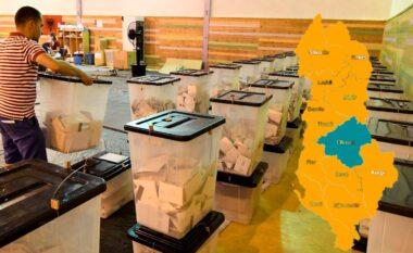 As Balla, as Kushi: Kush nga kandidatët e PS kryesoi me më shumë vota në Elbasan
