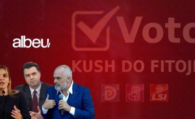 SONDAZH/ Kush do të fitojë? Mbështet kandidatin tënd në sondazhin e Albeu.com