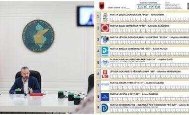 Numërohen 915 kuti, rekord votash të pavlefshme