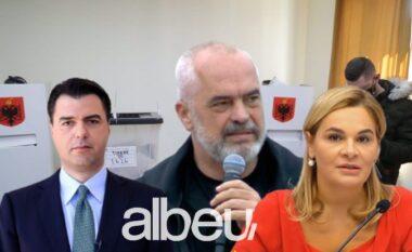 Beteja për Shqipërinë: Kush po kryeson deri tani, Rama apo Basha?