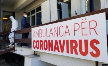 Pesë të vdekur dhe 160 raste të reja me COVID-19 në Kosovë