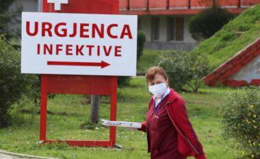 Tirana me shifra rekord, kaq të infektuar me COVID-19 janë aktivë në Shqipëri