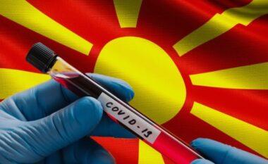 Ja sa raste u regjistruan sot me covid në Maqedoni