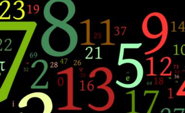 Numrat me fat dhe ato 'ters' sipas numerologjisë kineze