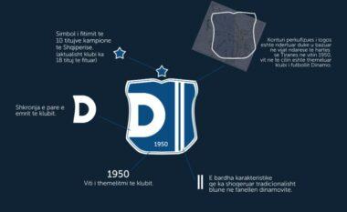 Rikthimi në elitë, Dinamo prezanton logon e re (VIDEO)