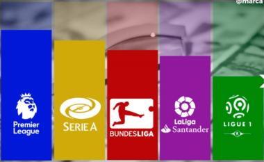 Shpenzimet në merkato: Ja kampionati që mban rekordin këtë sezon, Serie A si kurrë më parë