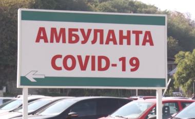 Të dhënat e fundit me Covid-19 në Maqedoni, regjistrohen 14 viktima
