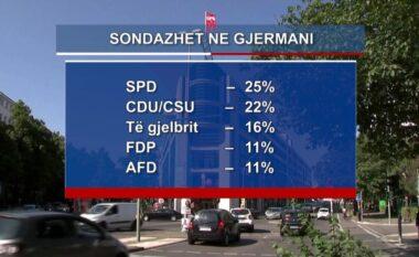SONDAZHI/ Zgjedhjet në Gjermani, a është partia e Merkel sërish e para?