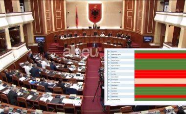 """Nga Berisha, Kryemadhi dhe Basha, zbulohen votat për qeverinë """"Rama 3"""""""