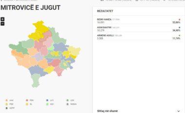 Numërohen 100% të votave, Bedri Hamza fiton në Mitrovicë