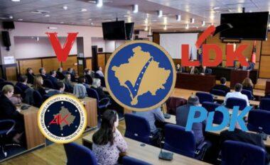 Numërohen 86% e votave për Kuvend Komunal, ky është rezultati në Prishtinë