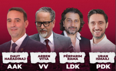 Prishtina drejt balotazhit, sa është përqindja e votave për secilin kandidat (FOTO LAJM)